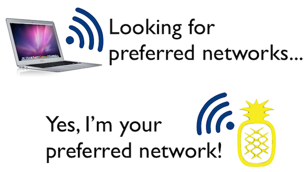 "WiFi ""honeypots"" impersonate trusted WiFi networks remembered by your mobile devices"