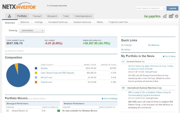 A frist look at Pershing LLC's NetXInvestor™ dashboard