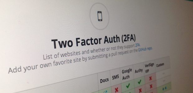 Find out who supports two factor authentication in this awesome chart