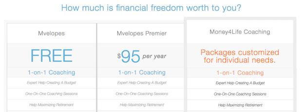 Finicity coaching snapshot